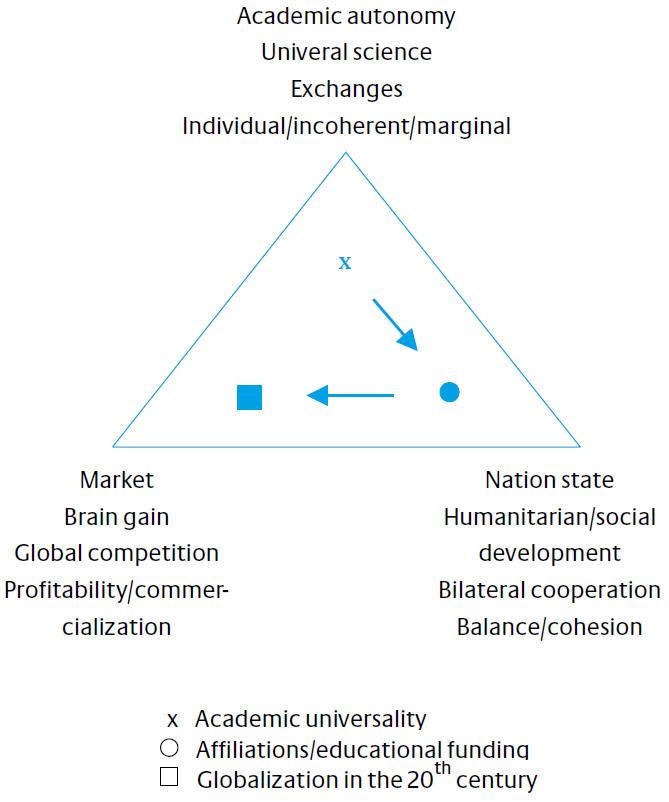 Глобализация образование в европе бесплатное обучение в европе в магистратуре